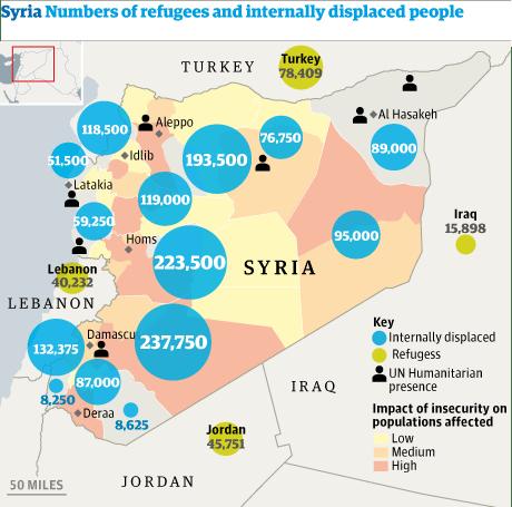 Kamp Pengungsi Syria dalam dan luar negeri